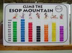 ClimbESOPMountain